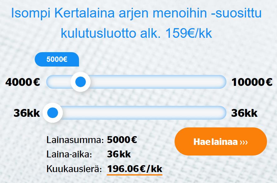 Laina.fi kokemuksia | 5 000 euron lainalle ainoastaan 36 kk maksuaika