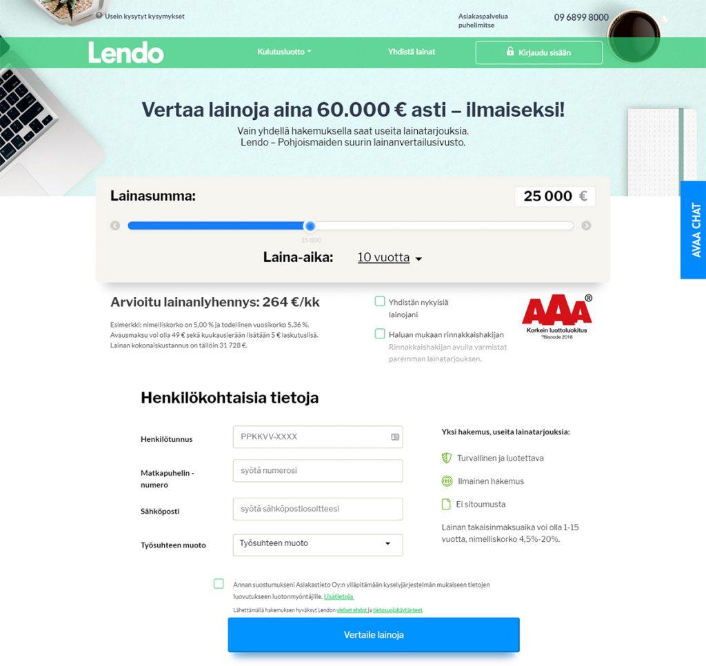 Kokemus Lendo lainasta | Katso arvostelu Top5Credits.com Suomi