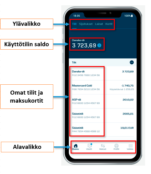 Mobiilipankki Danske Bank