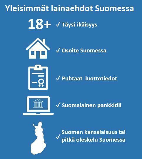 Yleisimmät lainaehdot suomessa
