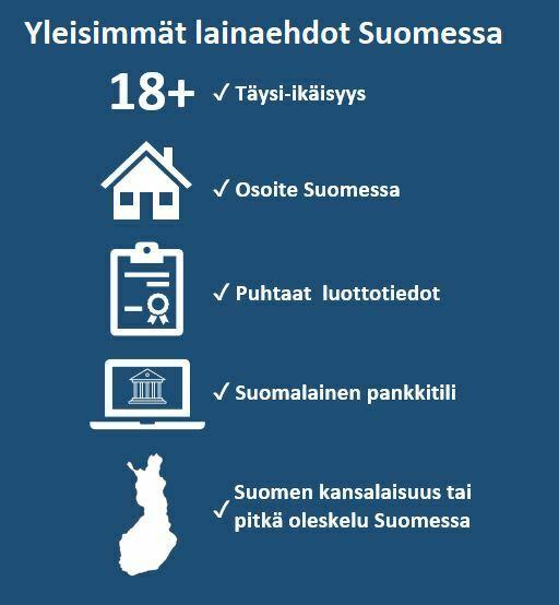 yleisimmät lainaehdot suomessa kulutusluoton myöntämiselle
