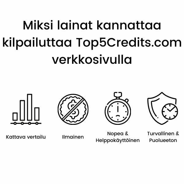 Miksi lainat kannattaa kilpailuttaa. Kilpailuta lainat top5credits.com verkkosviulla: ilmaiseksi, nopeasti ja turvallisesti