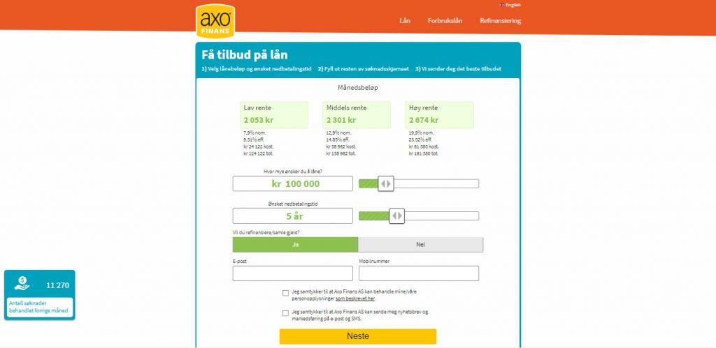Axo Finans personinformasjon