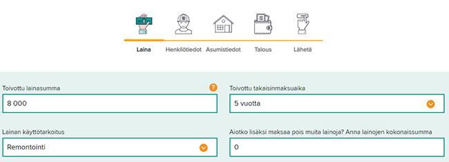 Nordax Bankin lainahakemus