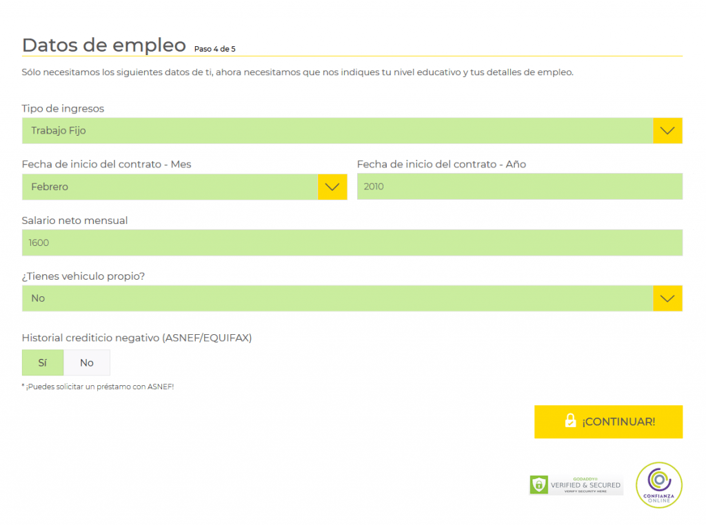 Datos de empleo de Finzmo