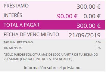 Fiesta Crédito total a pagar
